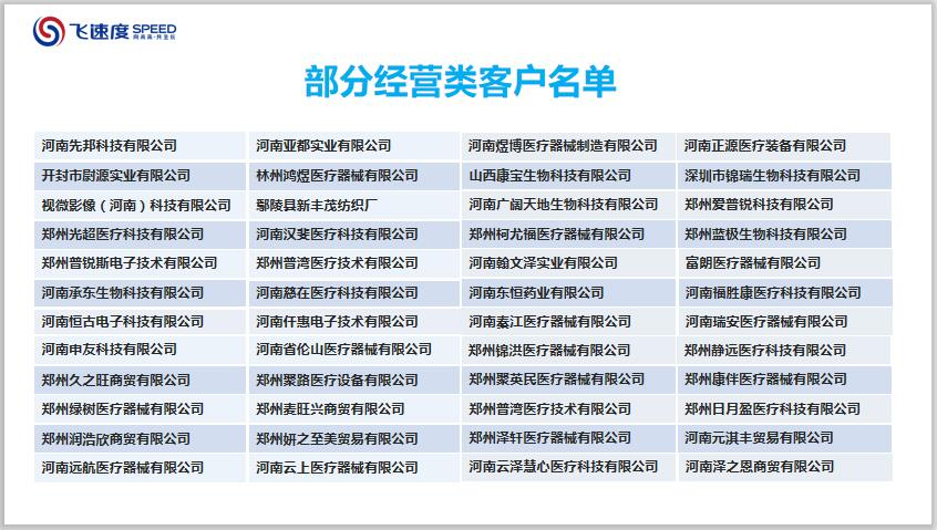 部分医疗器械经营许可办理客户名单