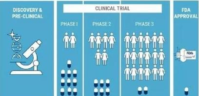 免于进行临床试验体外诊断试剂目录.jpg