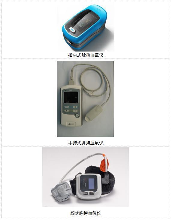 脉搏血氧仪举例