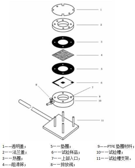 试验槽结构